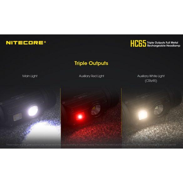 Nitecore HC65 1000 lumen