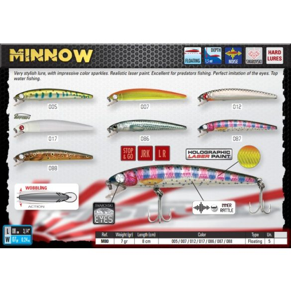 MINNOW 80F Color 007