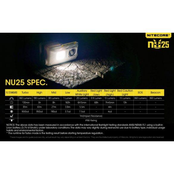 Nitecore NU25 360 lumen