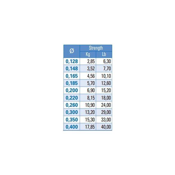 YUKI KENTA 0.22 250MT